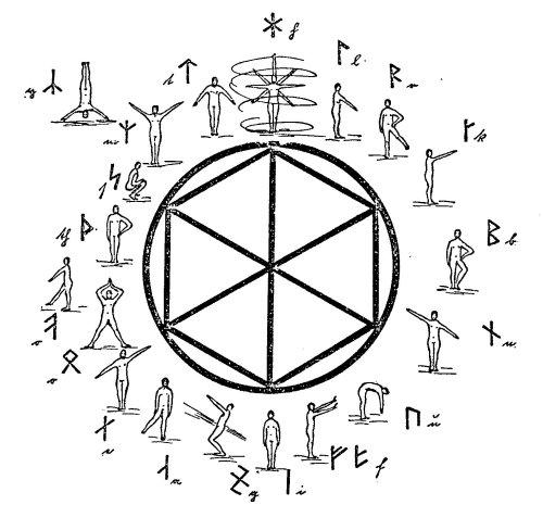 yoga runes